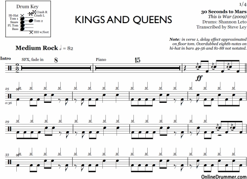 Kings-and-Queens-Drum-Transcription
